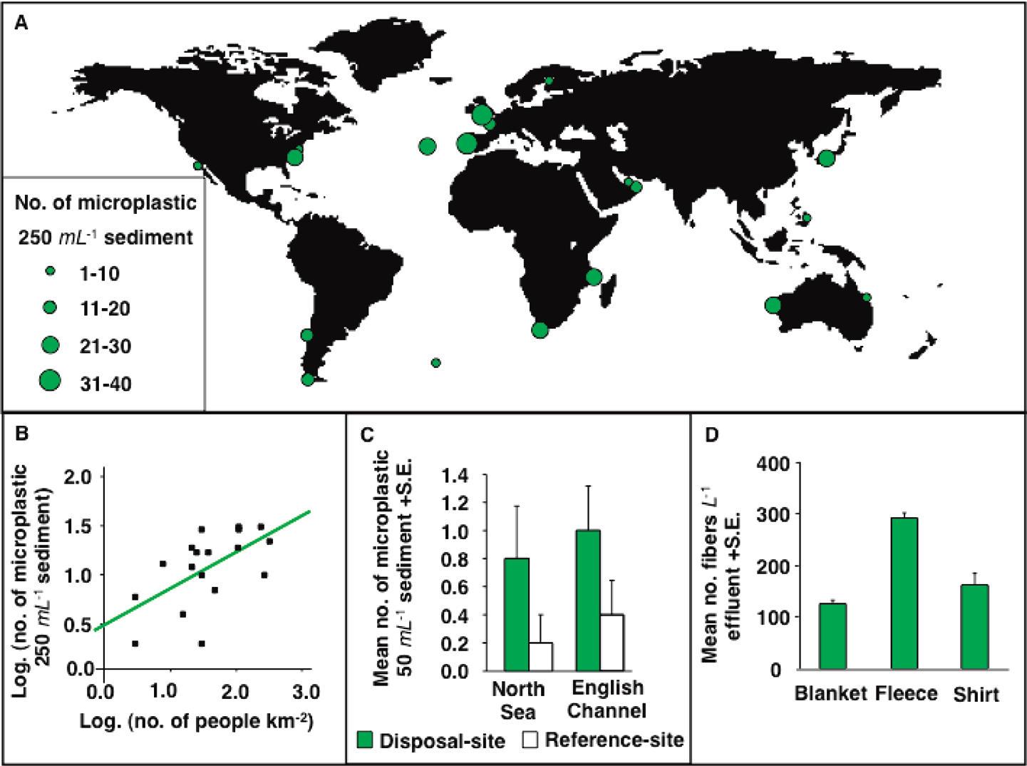 Áreas onde os pesquisadores descobriram concentrações significativas de microplásticos